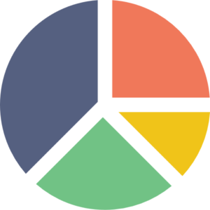 digital marketing acronyms for pharmacy