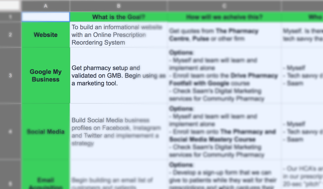Digital Marketing Strategy for Community Pharmacy